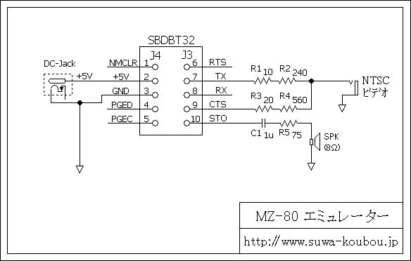 http://www.suwa-koubou.jp/micom/MZ80Emulator/mz80emu.png